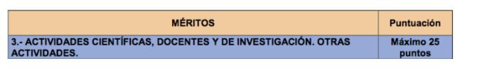 Extracto otras actividades del baremo de méritos de la convocatoria de Aragón para enfermería en 2018
