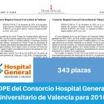 Resumen OPE del Consorcio Hospital General Universitario de Valencia para 2018