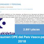 Resumen OPE del País Vasco para 2018