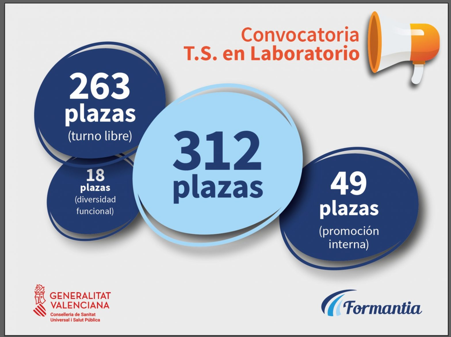 Convocatoria Tecnico Laboratorio de Valencia