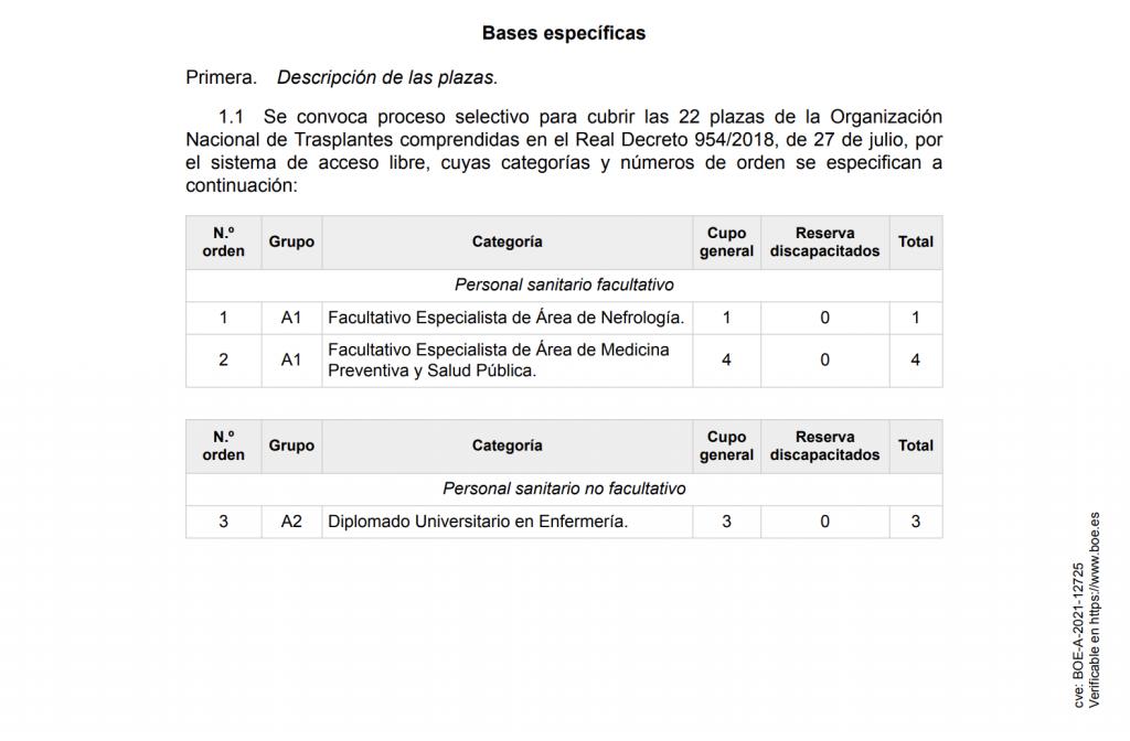 Plazas convocatoria ONT trasplantes 2021